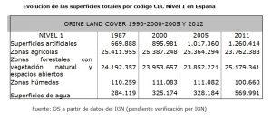 ocupación suelo1