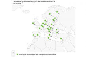 España, a la cabeza del uso de la mensajería instantánea