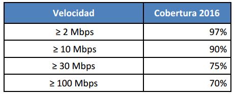 cobertura-banda-ancha